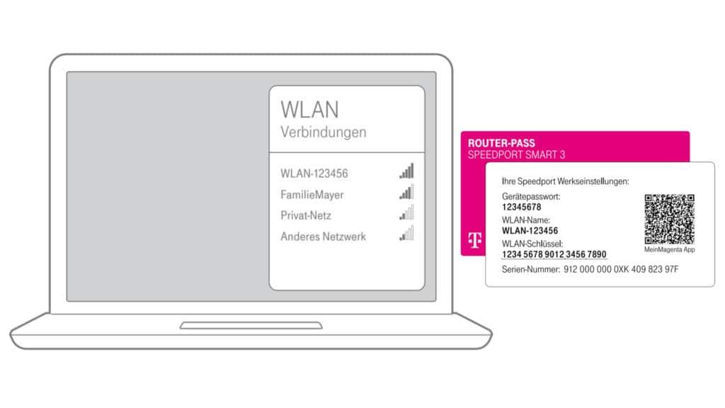 Geräte per WLAN mit dem Telekom Speedport WLAN Router verbinden